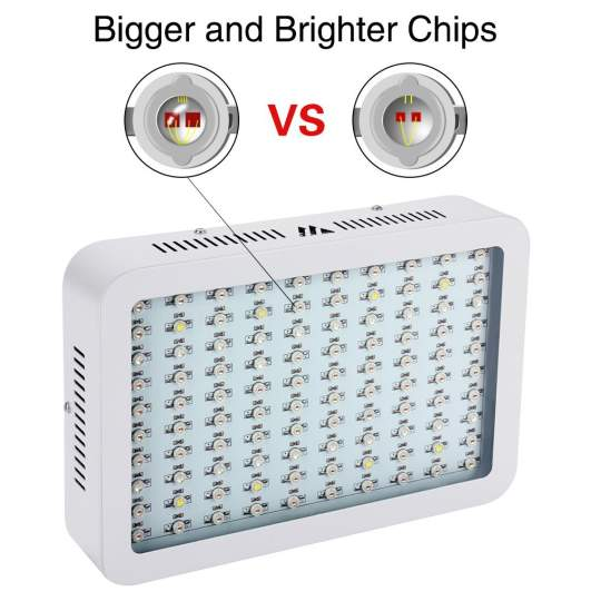 Morsen Led Grow Light 1000W Full Spectrum Grow Lamp 100X10 Led Chip for Hydroponics Indoor Plant