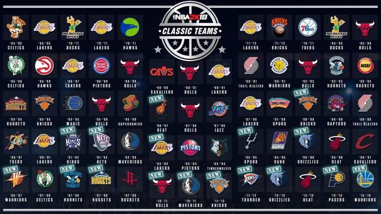 NBA 2K18 Classic Teams