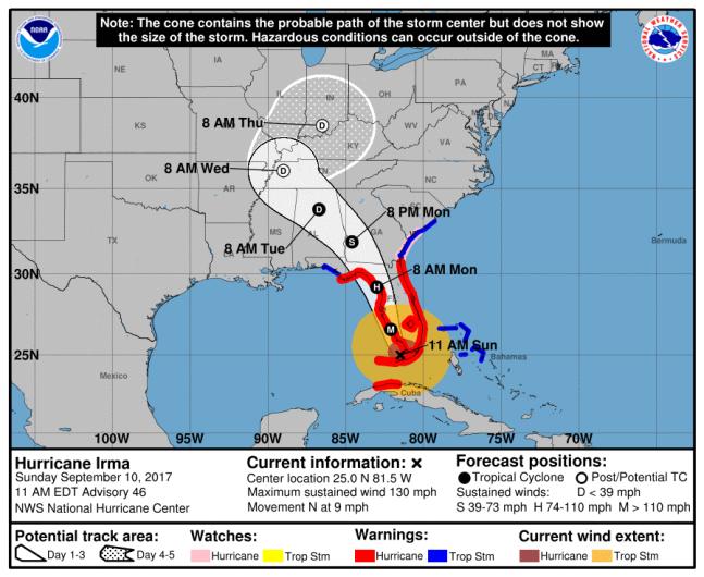 Hurricane Irma map, Hurricane Irma projection, Hurricane Irma map