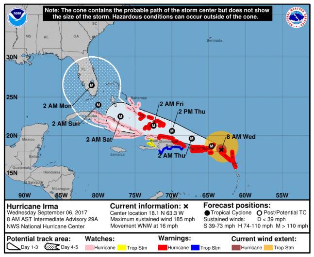 Hurricane Irma Jacksonville, Hurricane Irma, Hurricane Irma track