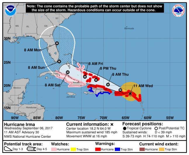 Hurricane Irma track, Hurricane Irma path