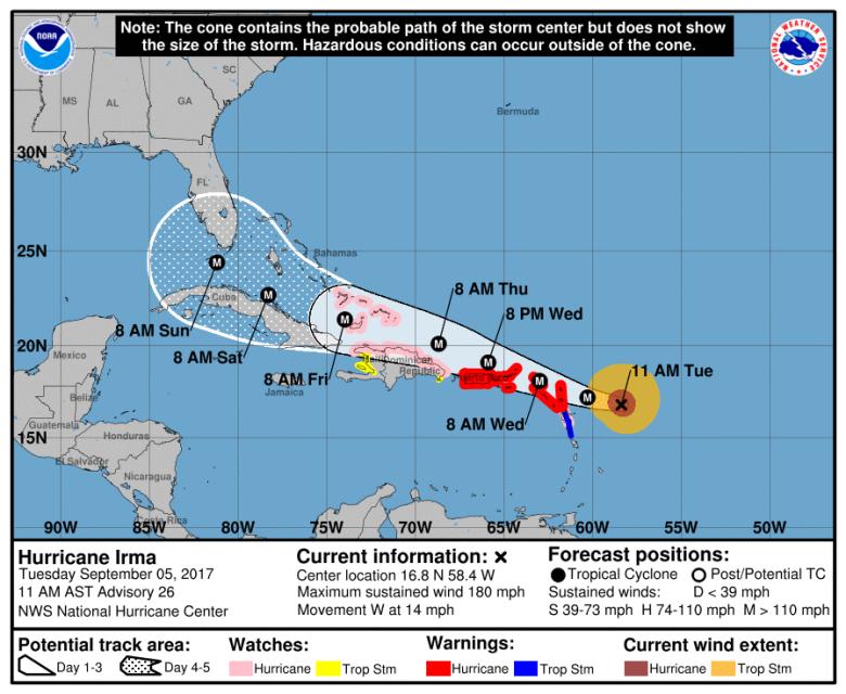 Hurricane Irma Antigua, Hurricane Irma Barbuda, Hurricane Irma wind speed