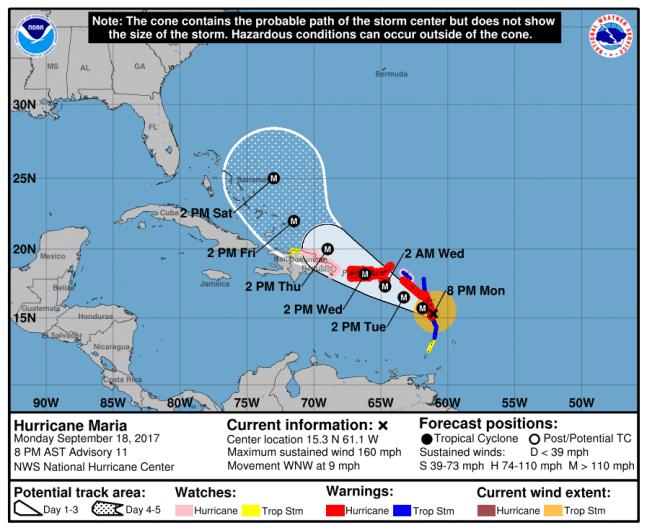 Hurricane Maria track, Hurricane Maria path, Hurricane Maria track