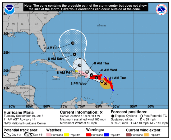 Hurricane Maria track, Hurricane Maria Path, Hurricane Maria forecast