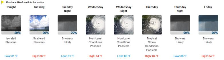 puerto rico hurricane irma