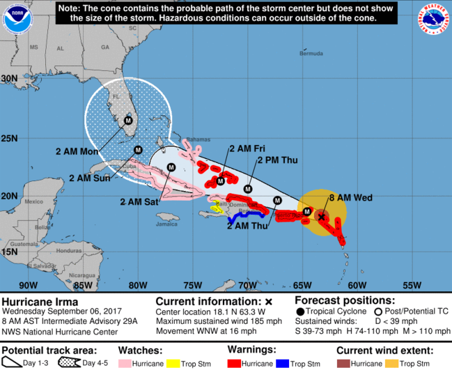 Irma cone of uncertainty