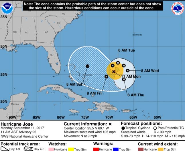 Will Hurricane Jose hit the US?