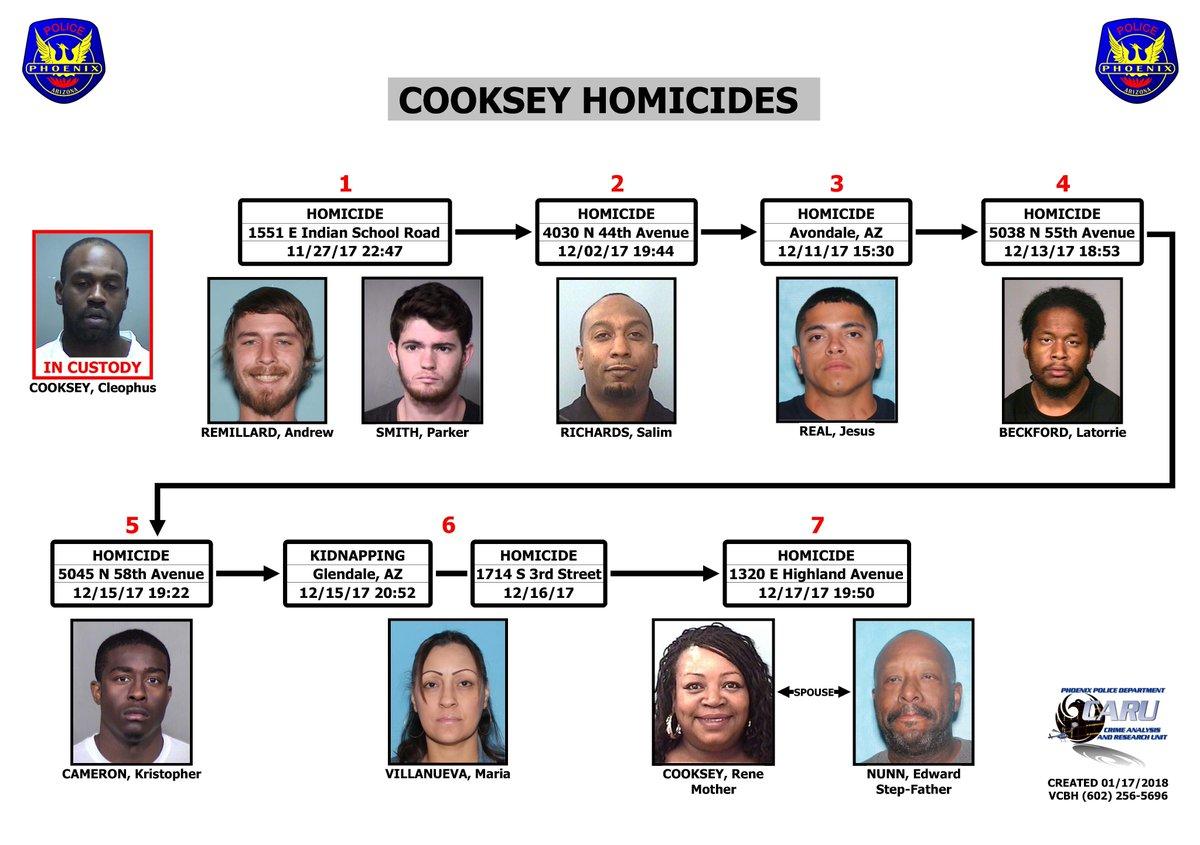 Cleophus Cooksey murders