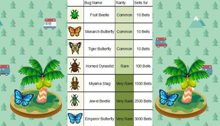 animal crossing pocket camp bug guide