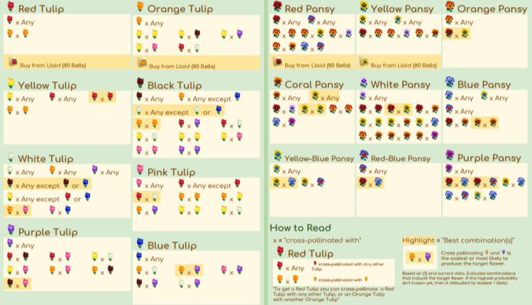 Animal Crossing Pocket Camp Ultimate Guide Updated Heavy Com