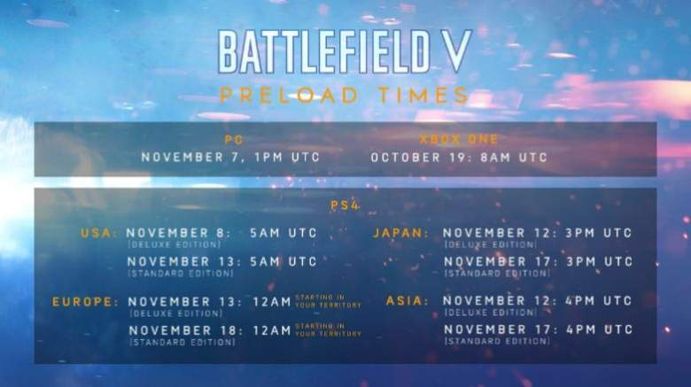 Battlefield V Pre-Load Times