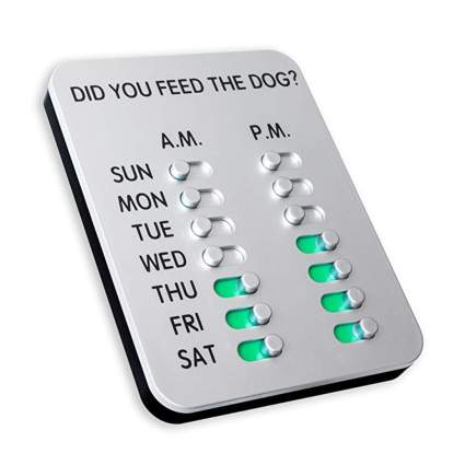 dog feeding scheduler