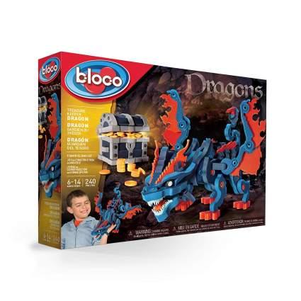 blogo dragons
