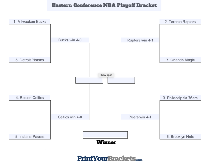 Eastern Conference NBA Playoff Bracket