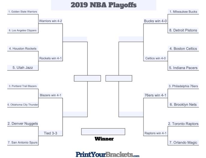 2019 NBA Playoff Bracket
