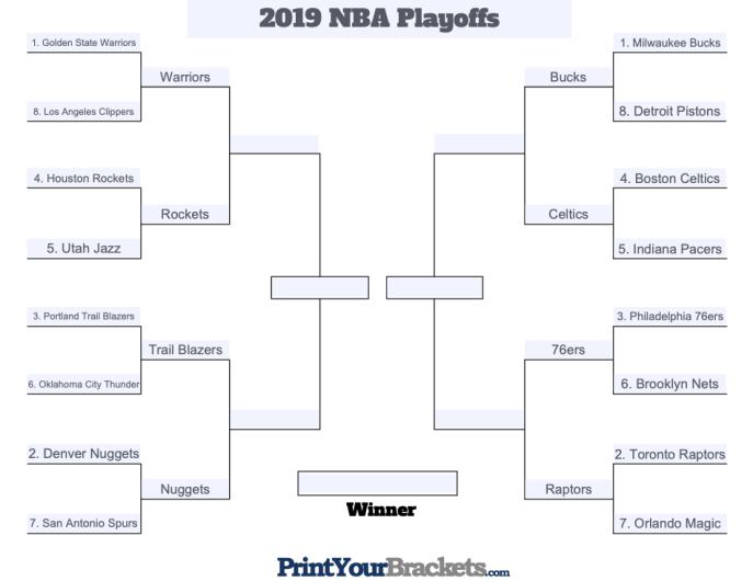 NBA Playoff Bracket 2019