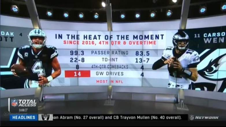 Stats Show Dak Prescott Is More Clutch Than Carson Wentz Heavy Com