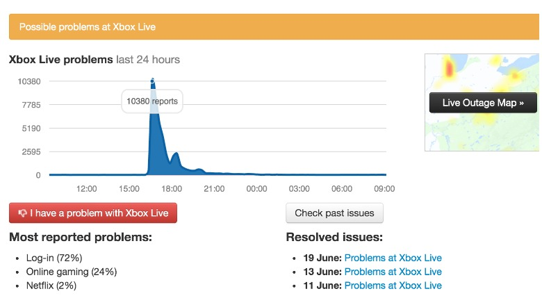 xbox outages