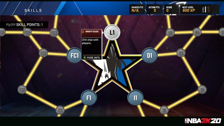 NBA 2K20 MyGM Skill Tree