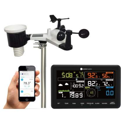 weather station xmas gifts for wife