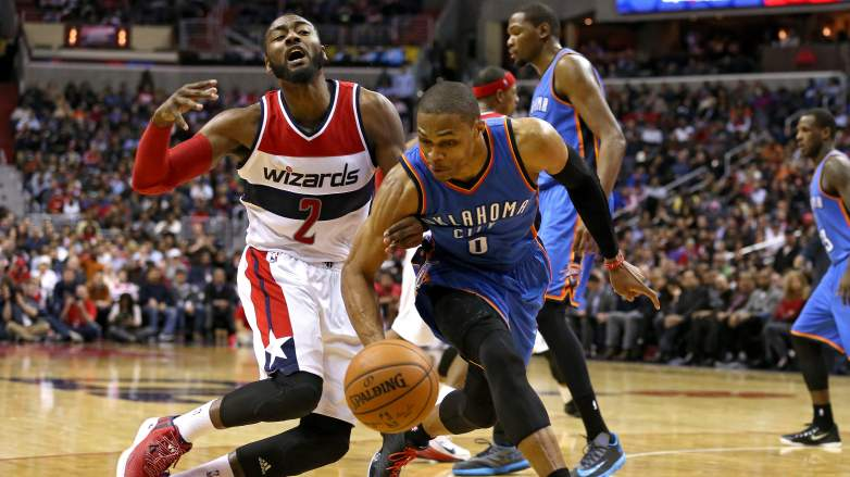 Russell Westbrook Trade Wizards