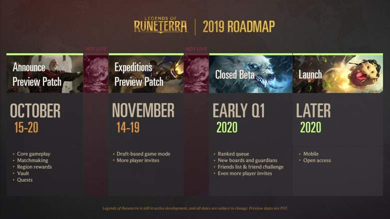 Legends of Runeterra Roadmap