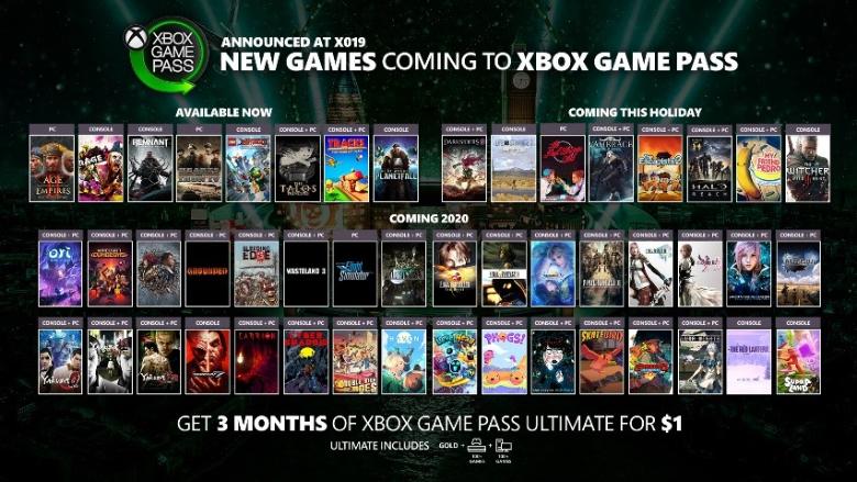 Xbox Game Pass December