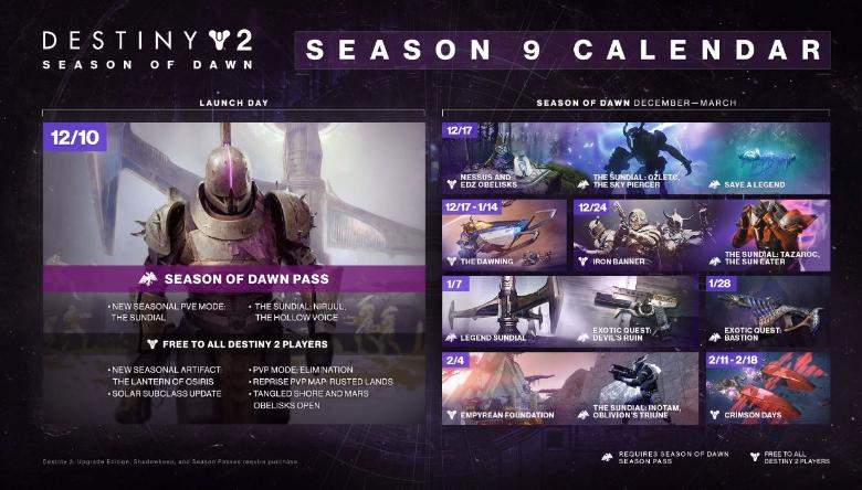 Destiny 2 Season of Dawn Roadmap