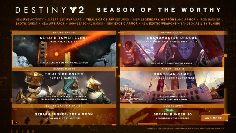 Destiny 2 Season of the Worthy Roadmap