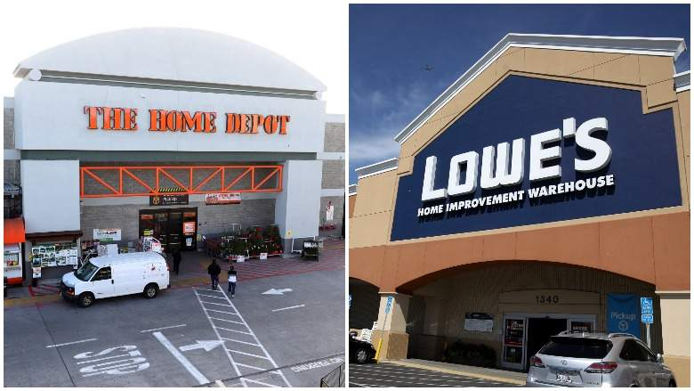 Home Depot and Lowe's on Easter
