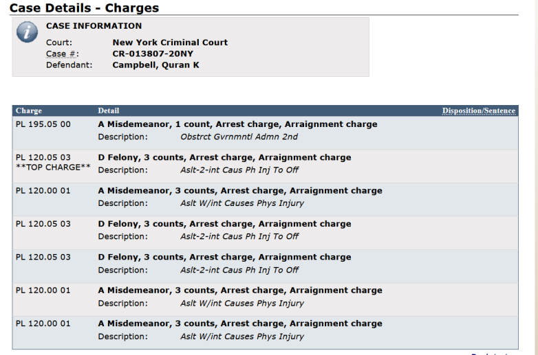 quran charges