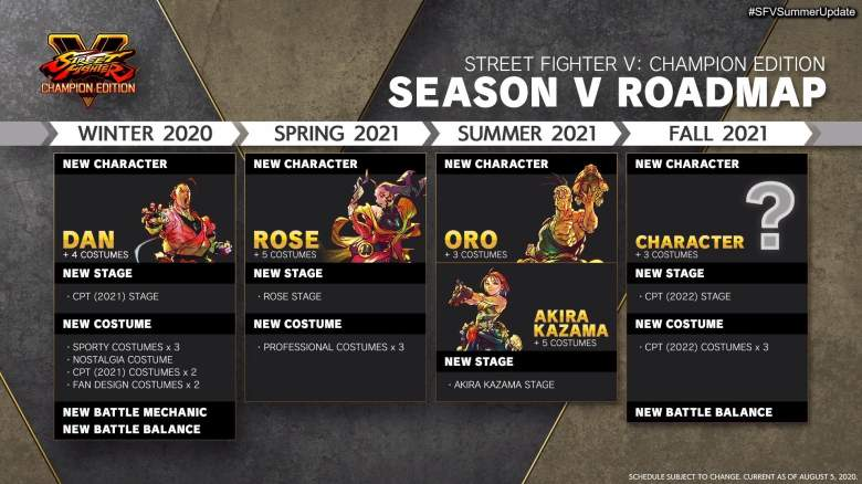 SF5 Season 5 Roadmap