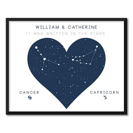zodiac poster valentine's gift