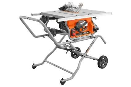 Ridgid R4514 10-Inch Pro Jobsite Table Saw