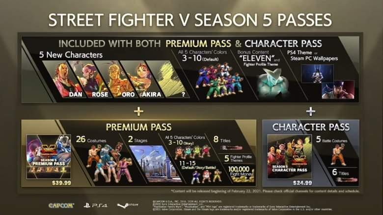 SF5 Premium Pass